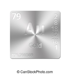 Gold,Au. - Isolated metal button with periodic table, Gold.