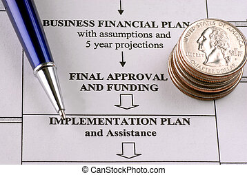 Business plan with US coins and a pen