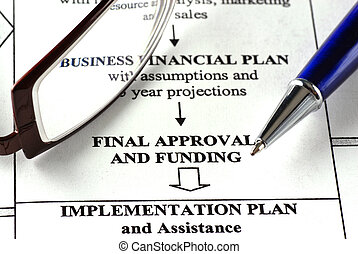 Business plan with glasses and a pen