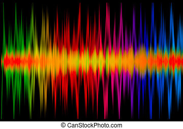 Colorful Music Graph