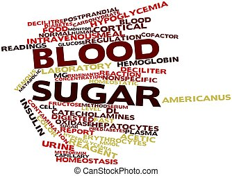 Blood sugar - Abstract word cloud for Blood sugar with...