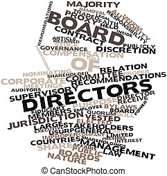 Word cloud for Board of directors - Abstract word cloud for...