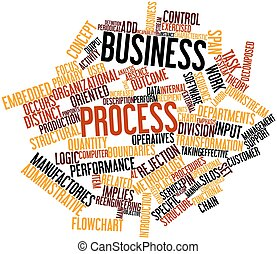 Business process - Abstract word cloud for Business process...