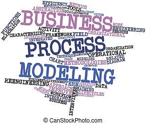 parola, nuvola, affari, processo, modellistica