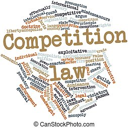 Word cloud for Competition law - Abstract word cloud for...