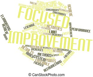 Focused improvement - Abstract word cloud for Focused...