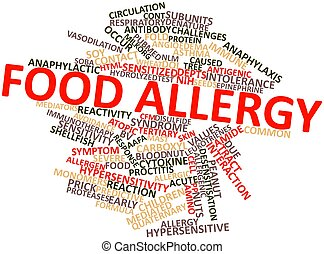 Food allergy - Abstract word cloud for Food allergy with...