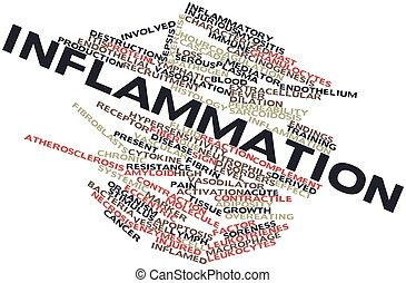 Inflammation - Abstract word cloud for Inflammation with...