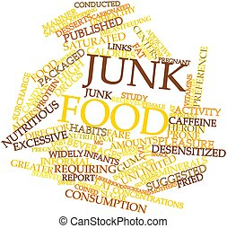 Junk food - Abstract word cloud for Junk food with related...
