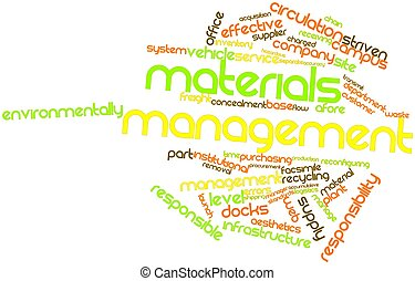 Materials management - Abstract word cloud for Materials...