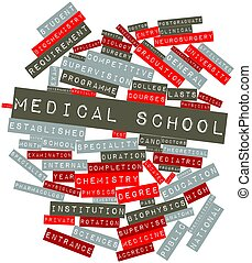 Medical school - Abstract word cloud for Medical school with...