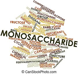 Word cloud for Monosaccharide - Abstract word cloud for...