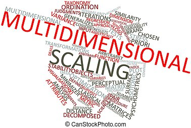 Word cloud for Multidimensional scaling - Abstract word...