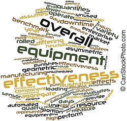 Overall equipment effectiveness - Abstract word cloud for...