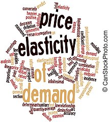 Price elasticity of demand - Abstract word cloud for Price...