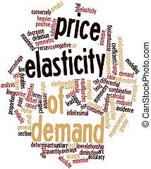 palabra, nube, precio, elasticity, Demanda