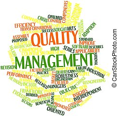 Word cloud for Quality management - Abstract word cloud for...