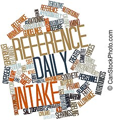 Word cloud for Reference Daily Intake - Abstract word cloud...