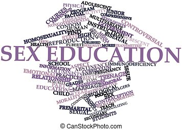 Sex education - Abstract word cloud for Sex education with...