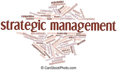 Strategic management - Abstract word cloud for Strategic...