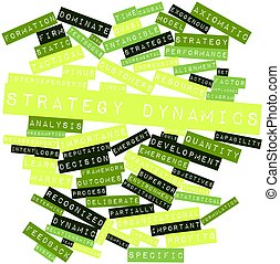 Strategy dynamics - Abstract word cloud for Strategy...