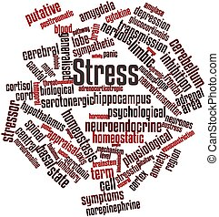 Stress - Abstract word cloud for Stress with related tags...