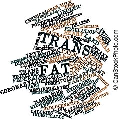 Word cloud for Trans fat - Abstract word cloud for Trans fat...