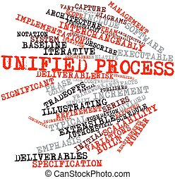 Unified Process - Abstract word cloud for Unified Process...