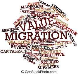 Value migration - Abstract word cloud for Value migration...