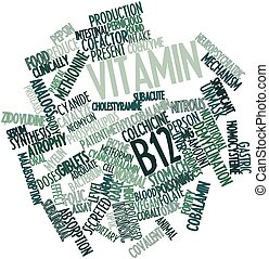 Word cloud for Vitamin B12 - Abstract word cloud for Vitamin...