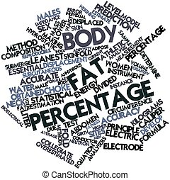 Body fat percentage - Abstract word cloud for Body fat...