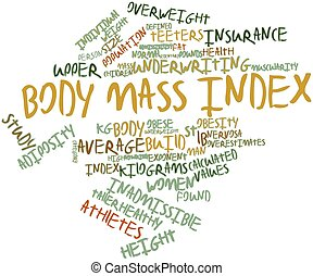 Word cloud for Body mass index - Abstract word cloud for...