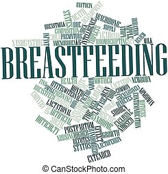 Word cloud for Breastfeeding - Abstract word cloud for...