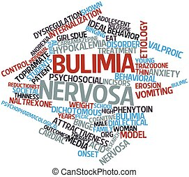 Word cloud for Bulimia nervosa - Abstract word cloud for...