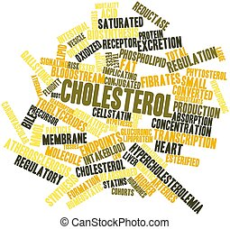 Word cloud for Cholesterol - Abstract word cloud for...