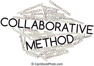 Collaborative method - Abstract word cloud for Collaborative...