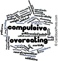 Word cloud for Compulsive overeating - Abstract word cloud...