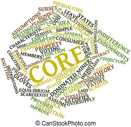 Core - Abstract word cloud for Core with related tags and...