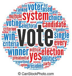 投票, 概念, 總統