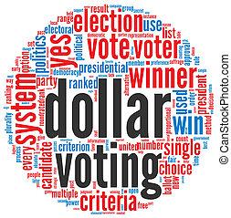 概念, 美元, 投票