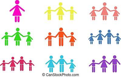 family shapes