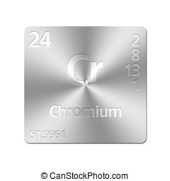 Chromium. - Isolated metal button with periodic table,...