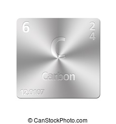 Carbon. - Isolated metal button with periodic table, Carbon.