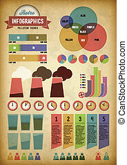 Retro infographics with pipes - Pollution themed retro...