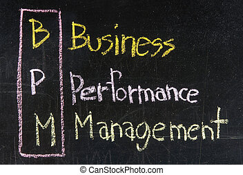 Acronym of BPM - Business Performance Management