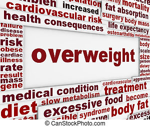 Overweight medical warning message background. Obesity...