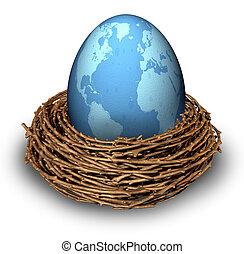 International Investments