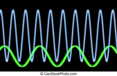 sinusiodal waveform - sine waves oscilloscope