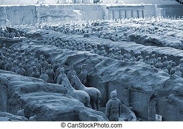 The famous terracotta warriors of XiAn,  Qin Shi Huang's Tomb,Ch