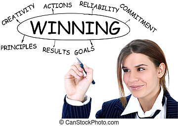 businesswoman drawing plan of Winning